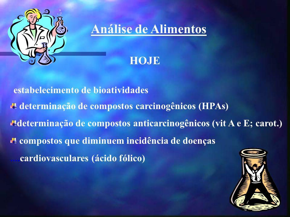 Análise de Alimentos HOJE estabelecimento de bioatividades determinação de compostos carcinogênicos (HPAs) determinação de compostos anticarcinogênico