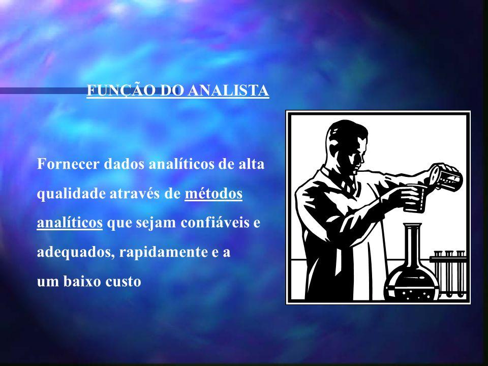 Fornecer dados analíticos de alta qualidade através de métodos analíticos que sejam confiáveis e adequados, rapidamente e a um baixo custo FUNÇÃO DO ANALISTA
