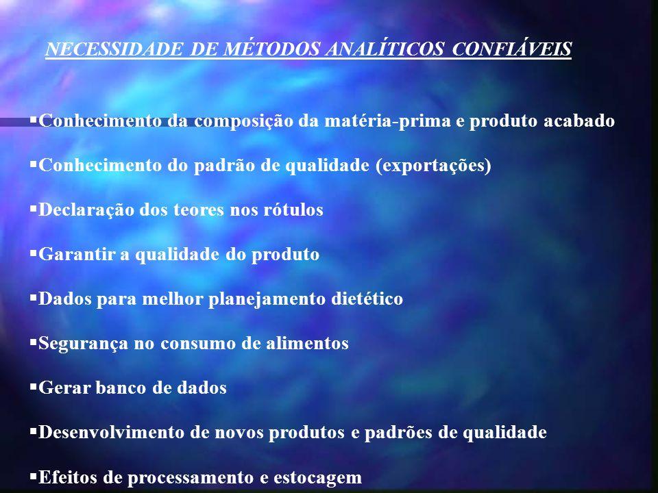 NECESSIDADE DE MÉTODOS ANALÍTICOS CONFIÁVEIS Conhecimento da composição da matéria-prima e produto acabado Conhecimento do padrão de qualidade (export
