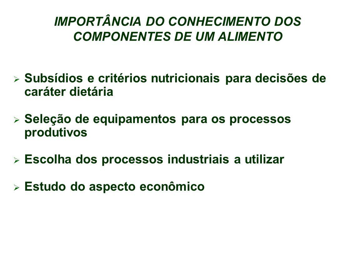 IMPORTÂNCIA DO CONHECIMENTO DOS COMPONENTES DE UM ALIMENTO Subsídios e critérios nutricionais para decisões de caráter dietária Seleção de equipamento