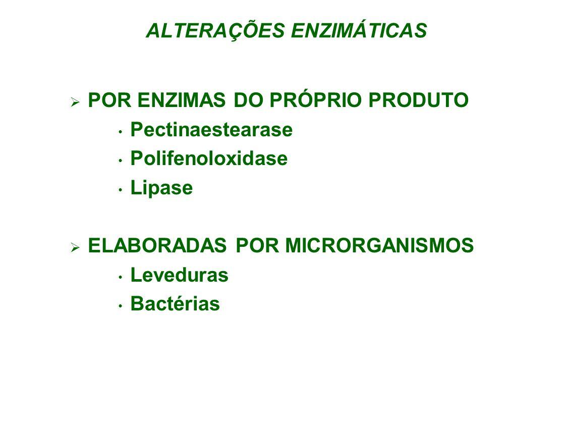 ALTERAÇÕES ENZIMÁTICAS POR ENZIMAS DO PRÓPRIO PRODUTO Pectinaestearase Polifenoloxidase Lipase ELABORADAS POR MICRORGANISMOS Leveduras Bactérias