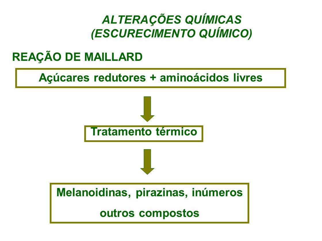 ALTERAÇÕES QUÍMICAS (ESCURECIMENTO QUÍMICO) REAÇÃO DE MAILLARD Açúcares redutores + aminoácidos livres Tratamento térmico Melanoidinas, pirazinas, inú