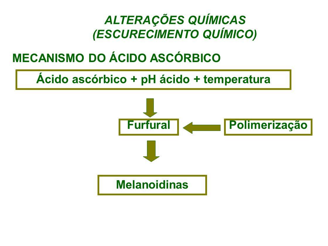 ALTERAÇÕES QUÍMICAS (ESCURECIMENTO QUÍMICO) MECANISMO DO ÁCIDO ASCÓRBICO Ácido ascórbico + pH ácido + temperatura Furfural Melanoidinas Polimerização