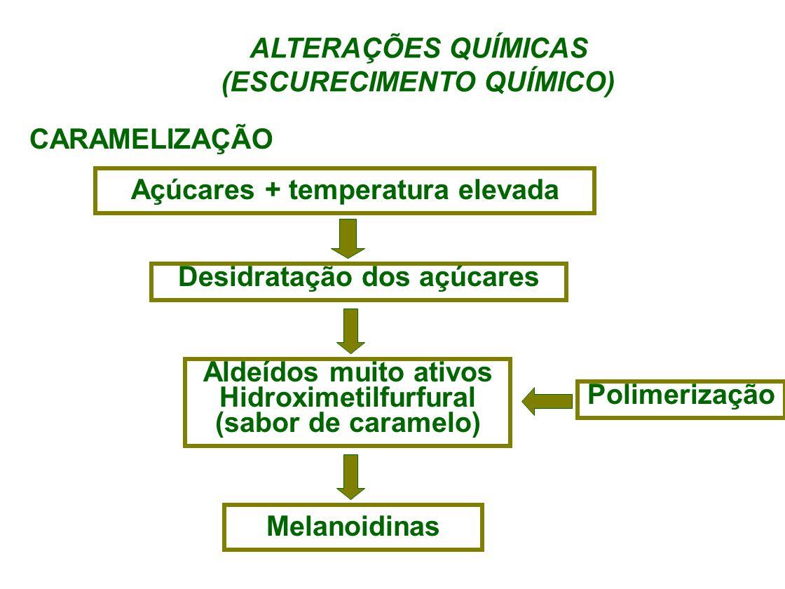 ALTERAÇÕES QUÍMICAS (ESCURECIMENTO QUÍMICO) CARAMELIZAÇÃO Açúcares + temperatura elevada Desidratação dos açúcares Melanoidinas Polimerização Aldeídos