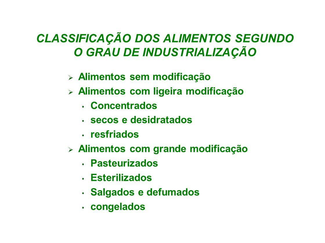 CLASSIFICAÇÃO DOS ALIMENTOS SEGUNDO O GRAU DE INDUSTRIALIZAÇÃO Alimentos sem modificação Alimentos com ligeira modificação Concentrados secos e desidr