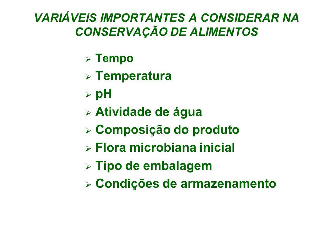 VARIÁVEIS IMPORTANTES A CONSIDERAR NA CONSERVAÇÃO DE ALIMENTOS Tempo Temperatura pH Atividade de água Composição do produto Flora microbiana inicial T