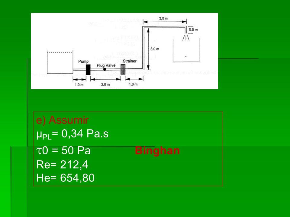 e) Assumir µ PL = 0,34 Pa.s 0 = 50 Pa Binghan Re= 212,4 He= 654,80