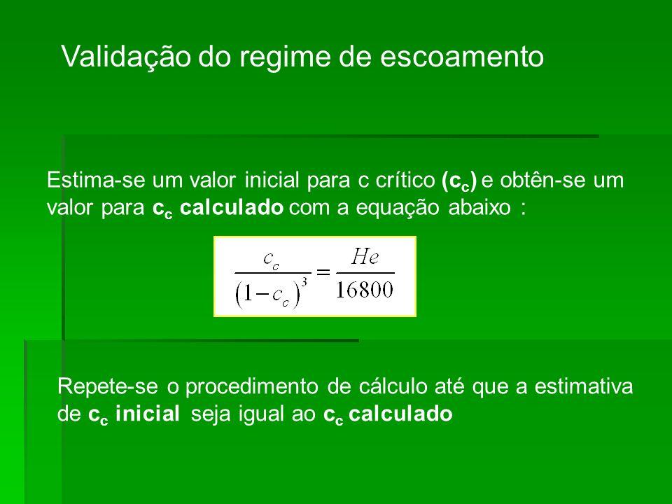 Validação do regime de escoamento Estima-se um valor inicial para c crítico (c c ) e obtên-se um valor para c c calculado com a equação abaixo : Repet