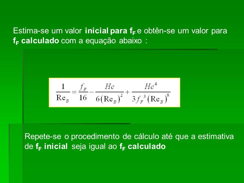 Estima-se um valor inicial para f F e obtên-se um valor para f F calculado com a equação abaixo : Repete-se o procedimento de cálculo até que a estima