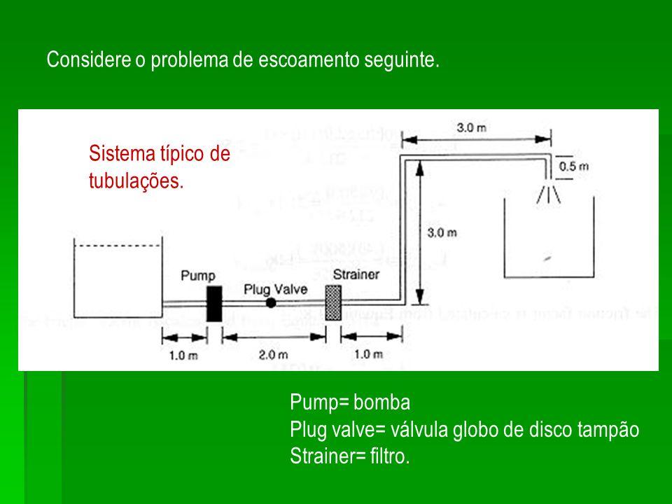 Considere o problema de escoamento seguinte. Sistema típico de tubulações. Pump= bomba Plug valve= válvula globo de disco tampão Strainer= filtro.