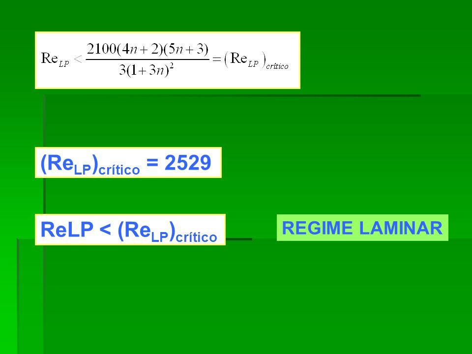REGIME LAMINAR (Re LP ) crítico = 2529 ReLP < (Re LP ) crítico