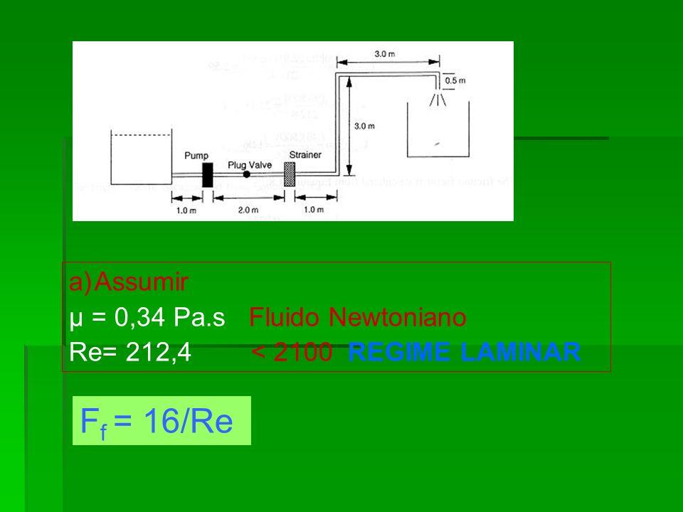 a)Assumir µ = 0,34 Pa.s Fluido Newtoniano Re= 212,4 < 2100 REGIME LAMINAR F f = 16/Re