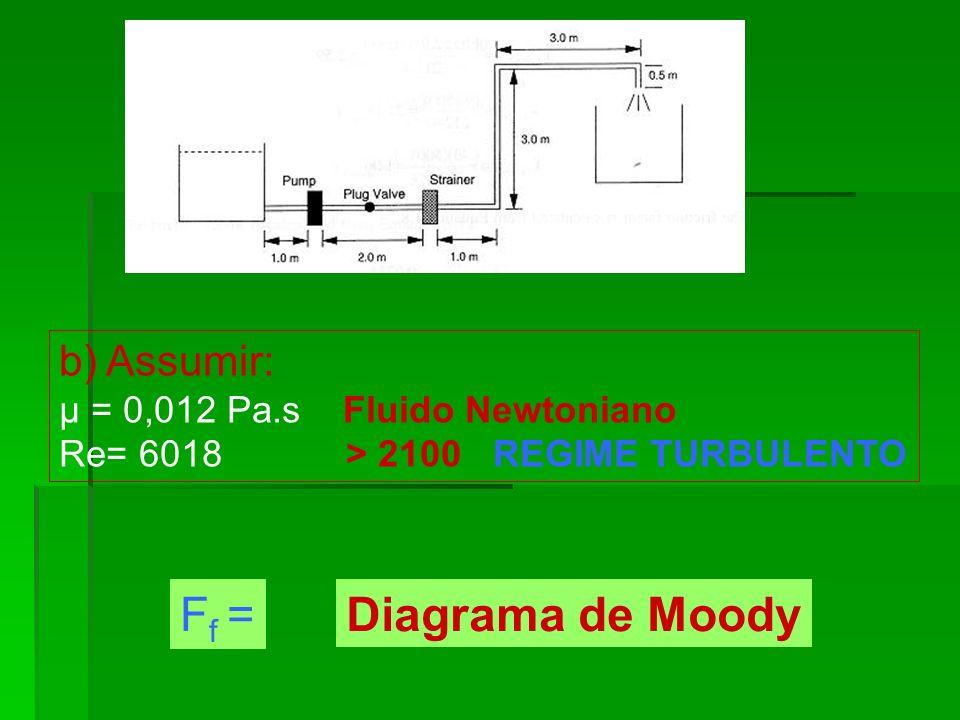 b) Assumir: µ = 0,012 Pa.s Fluido Newtoniano Re= 6018 > 2100 REGIME TURBULENTO Diagrama de Moody F f =