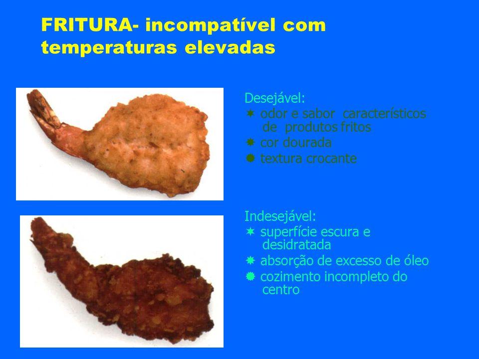 SECÇÕES (superficie, crosta e interior) DA BATATA FRITA À FRANCESA. (Varela, 1988) Vapor e voláteis Interior Evaporação da água Crosta 2 - 3% de água