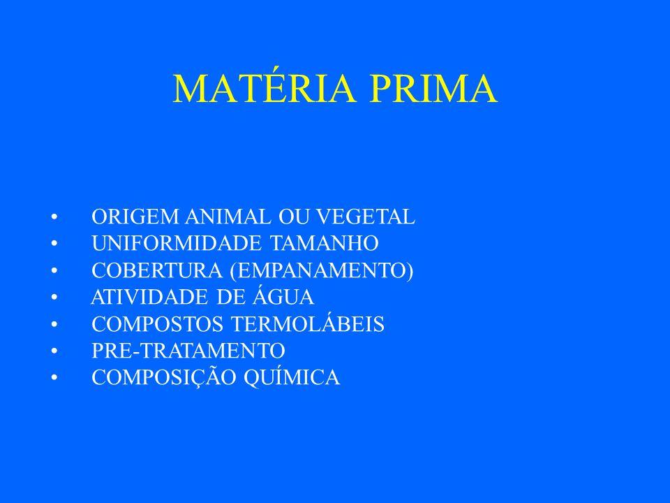 MATÉRIA PRIMA ORIGEM ANIMAL OU VEGETAL UNIFORMIDADE TAMANHO COBERTURA (EMPANAMENTO) ATIVIDADE DE ÁGUA COMPOSTOS TERMOLÁBEIS PRE-TRATAMENTO COMPOSIÇÃO QUÍMICA