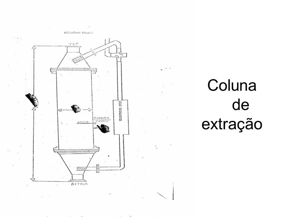 Coluna de extração