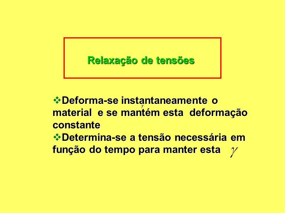Relaxação de tensões Deforma-se instantaneamente o material e se mantém esta deformação constante Deforma-se instantaneamente o material e se mantém esta deformação constante Determina-se a tensão necessária em função do tempo para manter esta Determina-se a tensão necessária em função do tempo para manter esta