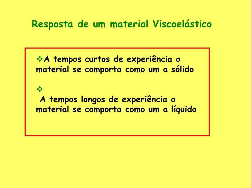 A tempos curtos de experiência o material se comporta como um a sólido A tempos longos de experiência o material se comporta como um a líquido Resposta de um material Viscoelástico