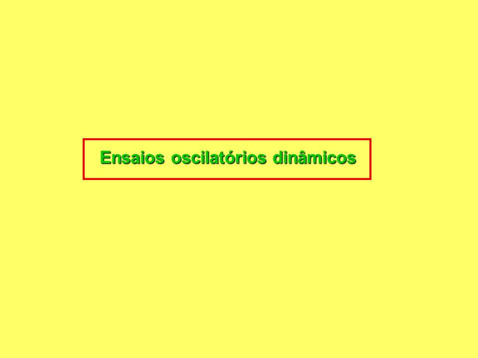 Ensaios oscilatórios dinâmicos
