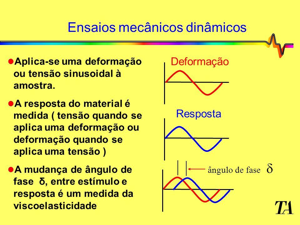 Ensaios mecânicos dinâmicos Deformação Resposta ângulo de fase l l Aplica-se uma deformação ou tensão sinusoidal à amostra. l l A resposta do material