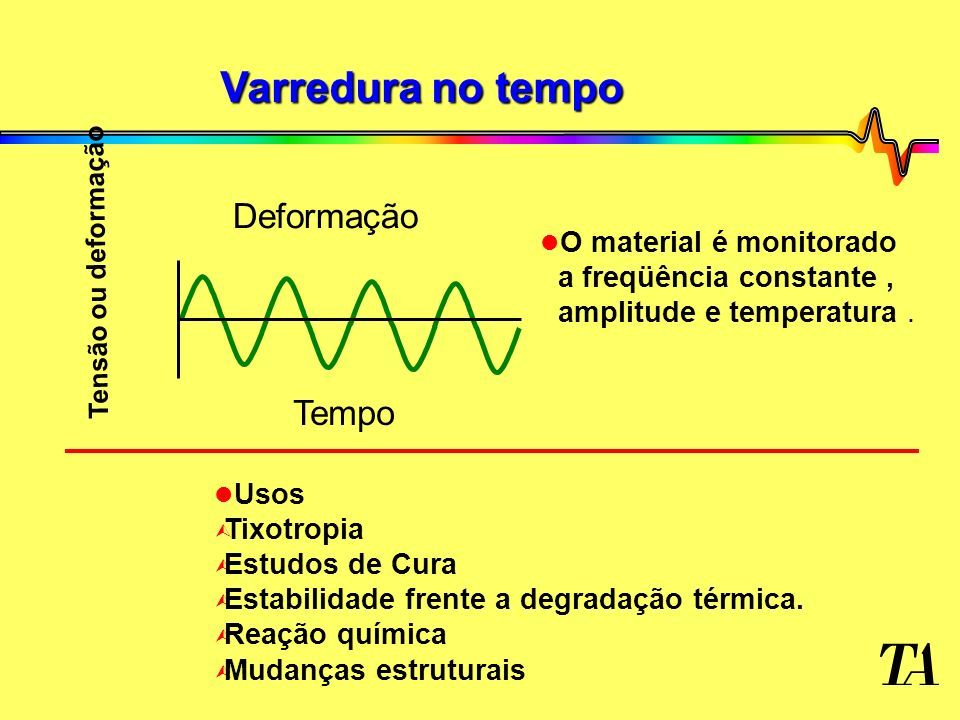 Varredura no tempo Tensão ou deformação Tempo Deformação l l O material é monitorado a freqüência constante, amplitude e temperatura.