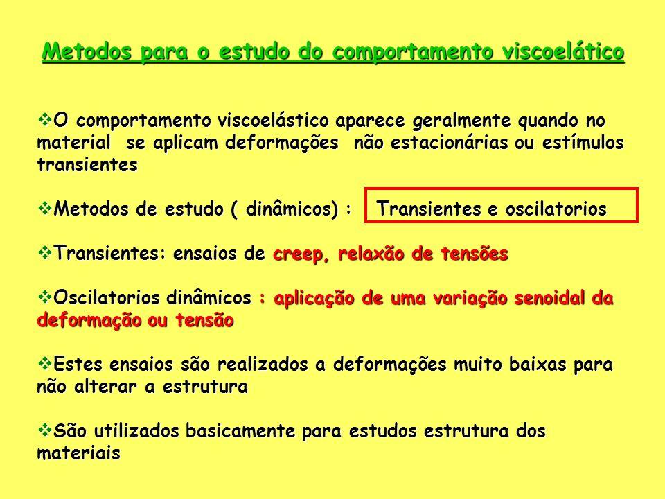 Metodos para o estudo do comportamento viscoelático O comportamento viscoelástico aparece geralmente quando no material se aplicam deformações não est