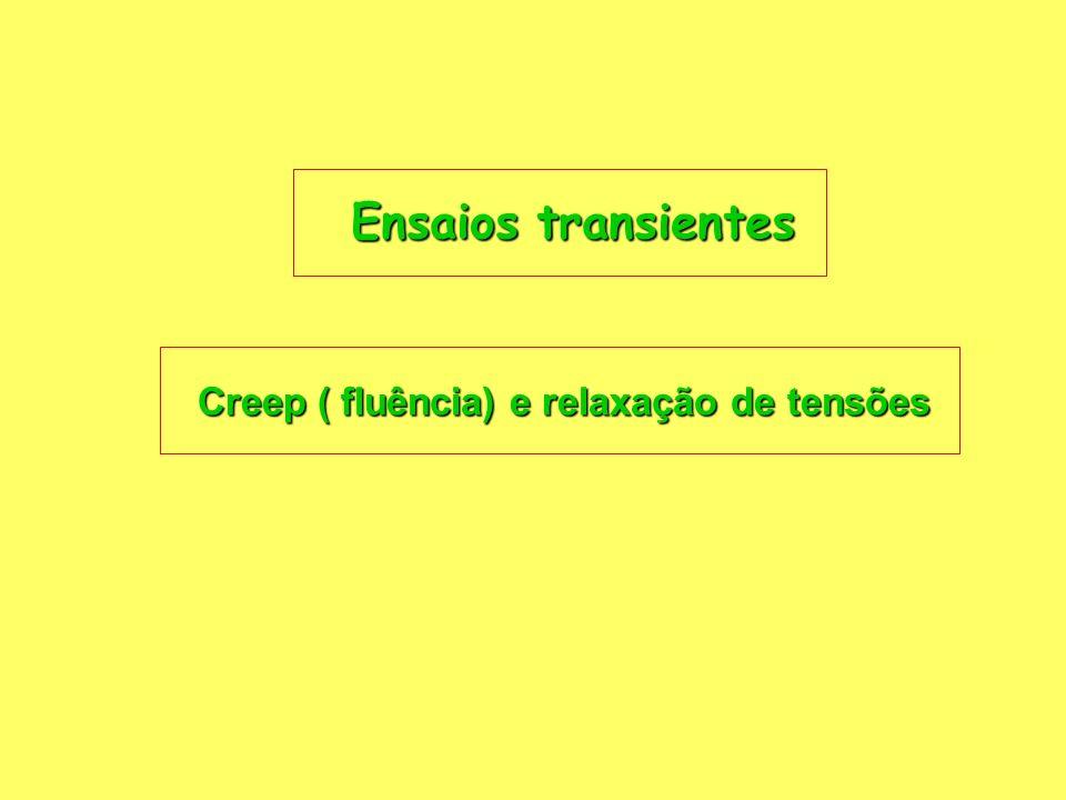 Ensaios de Creep ( fluência) Ensaios de Creep ( fluência) Aplica-se instantaneamente no material uma tensão e se mantém esta tensão constante Aplica-se instantaneamente no material uma tensão e se mantém esta tensão constante Determina-se a deformação obtida em função do tempo para manter Determina-se a deformação obtida em função do tempo para manter A seguir se relaxa a tensão e se continua a medir a deformação obtida A seguir se relaxa a tensão e se continua a medir a deformação obtida