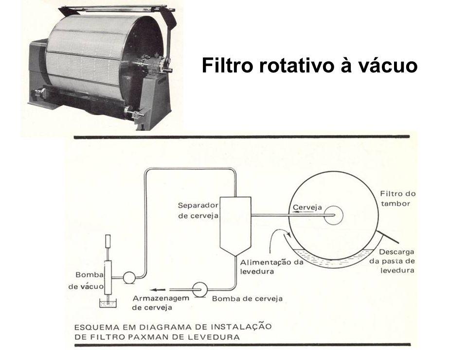 Detalhe da construção do tambor rotativo