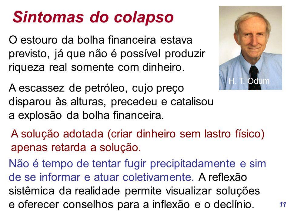 11 Sintomas do colapso O estouro da bolha financeira estava previsto, já que não é possível produzir riqueza real somente com dinheiro.