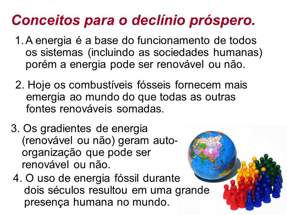32 Conceitos para o declínio próspero. 3.