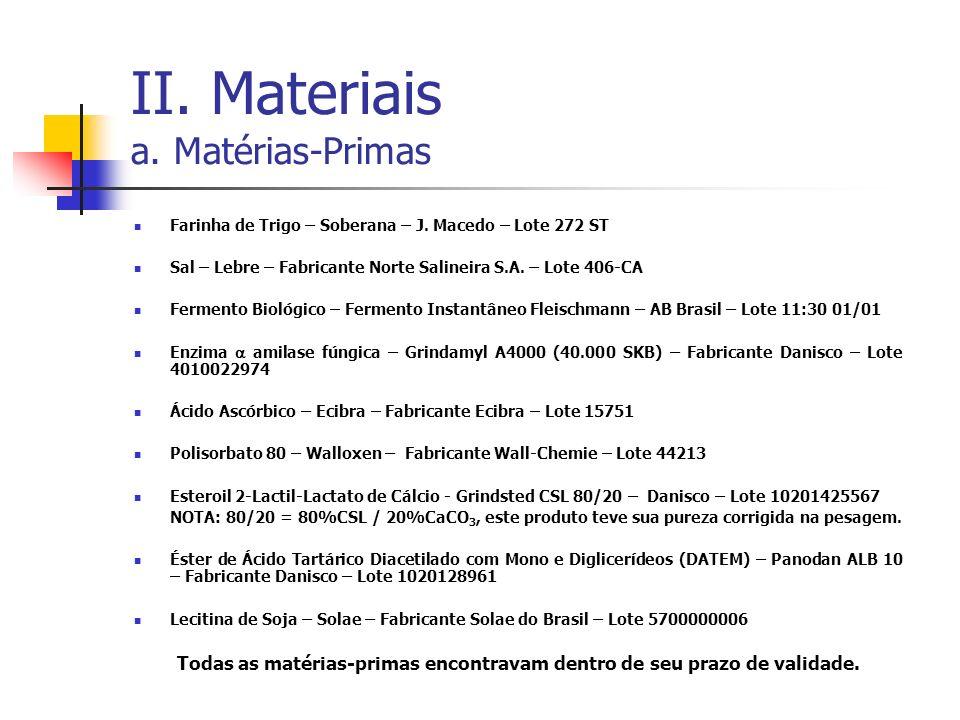 II. Materiais a. Matérias-Primas Farinha de Trigo – Soberana – J. Macedo – Lote 272 ST Sal – Lebre – Fabricante Norte Salineira S.A. – Lote 406-CA Fer