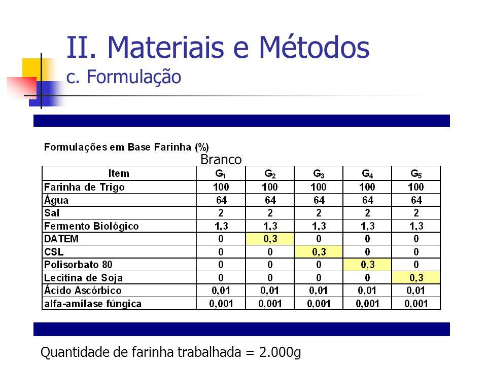 II. Materiais e Métodos c. Formulação Quantidade de farinha trabalhada = 2.000g Branco