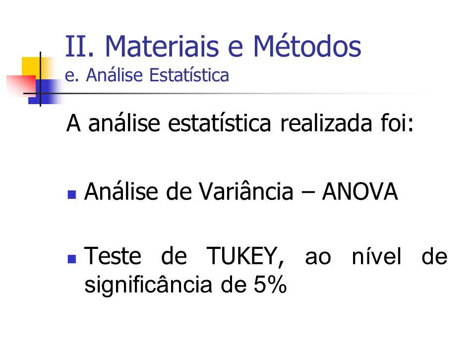 II. Materiais e Métodos e. Análise Estatística A análise estatística realizada foi: Análise de Variância – ANOVA Teste de TUKEY, ao nível de significâ
