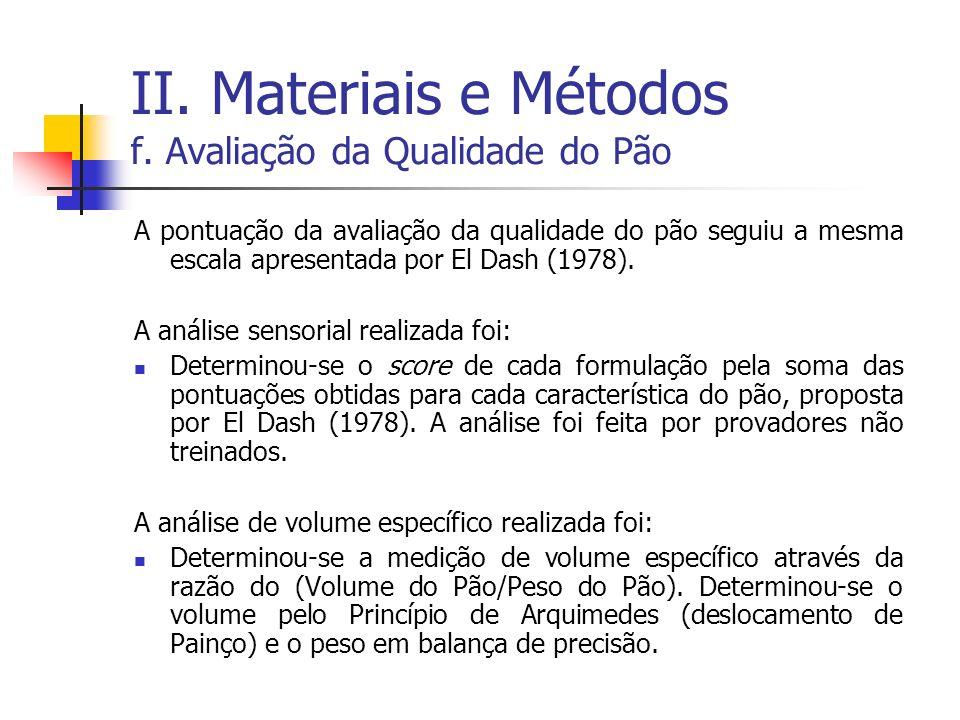 II. Materiais e Métodos f. Avaliação da Qualidade do Pão A pontuação da avaliação da qualidade do pão seguiu a mesma escala apresentada por El Dash (1