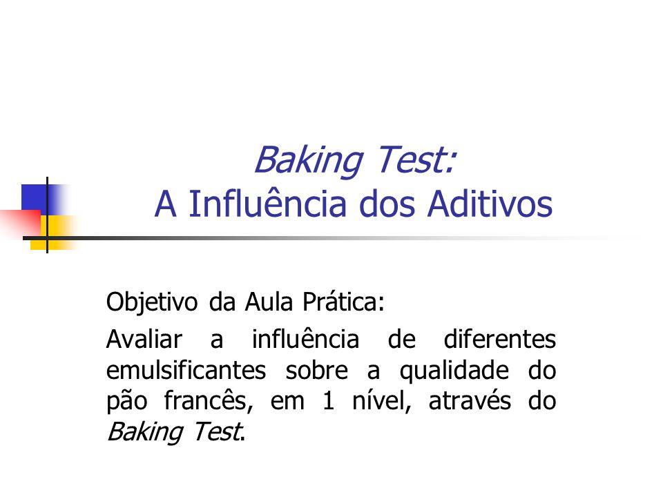 Baking Test: A Influência dos Aditivos Objetivo da Aula Prática: Avaliar a influência de diferentes emulsificantes sobre a qualidade do pão francês, e
