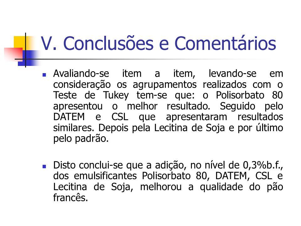 V. Conclusões e Comentários Avaliando-se item a item, levando-se em consideração os agrupamentos realizados com o Teste de Tukey tem-se que: o Polisor
