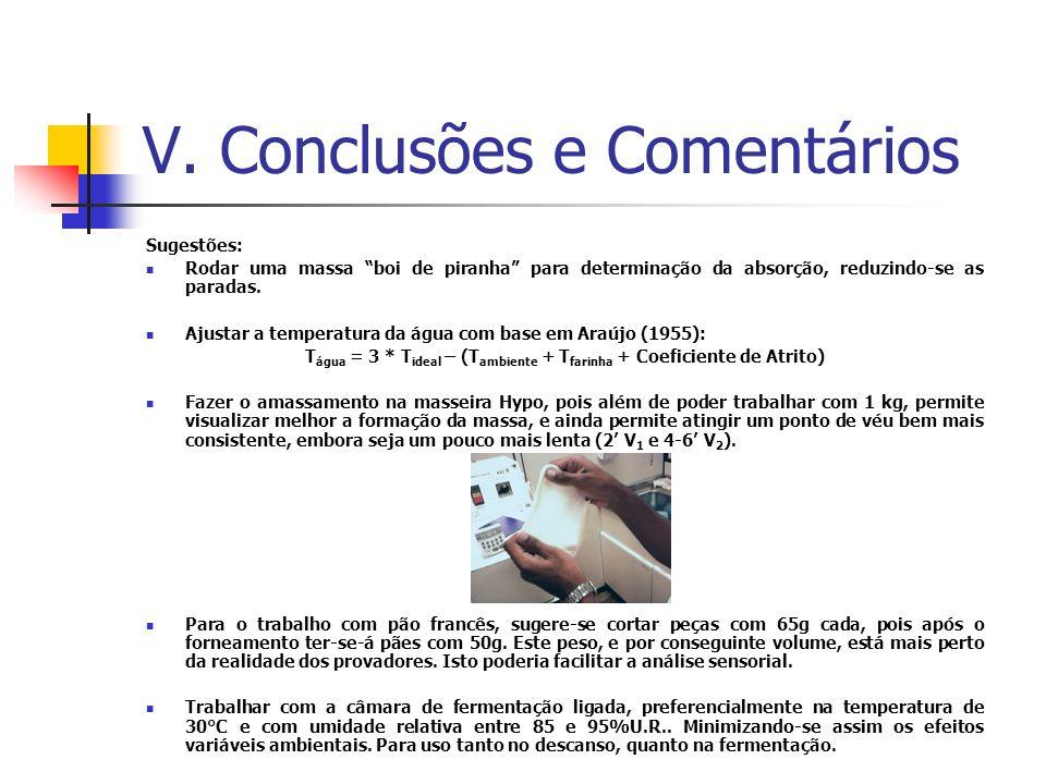 V. Conclusões e Comentários Sugestões: Rodar uma massa boi de piranha para determinação da absorção, reduzindo-se as paradas. Ajustar a temperatura da