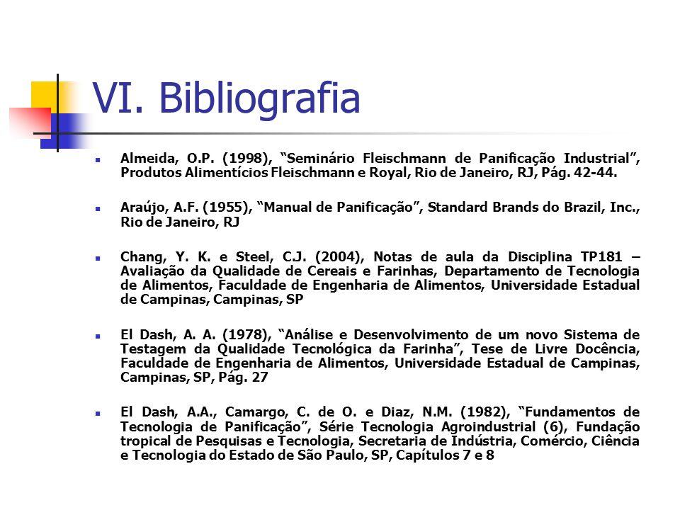 VI. Bibliografia Almeida, O.P. (1998), Seminário Fleischmann de Panificação Industrial, Produtos Alimentícios Fleischmann e Royal, Rio de Janeiro, RJ,
