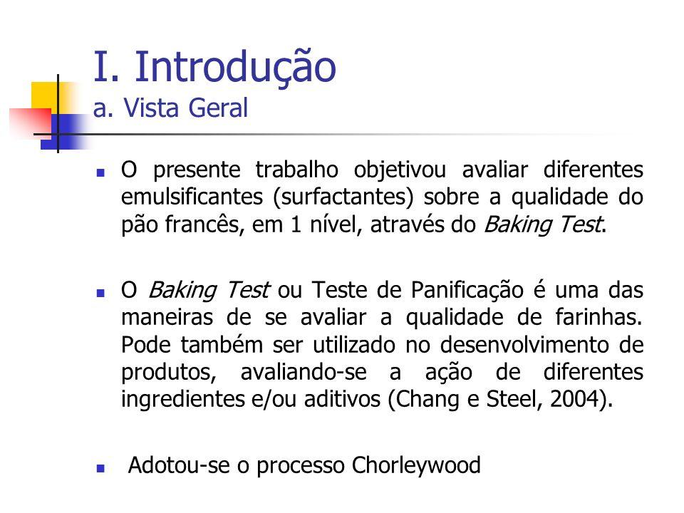 O presente trabalho objetivou avaliar diferentes emulsificantes (surfactantes) sobre a qualidade do pão francês, em 1 nível, através do Baking Test. O