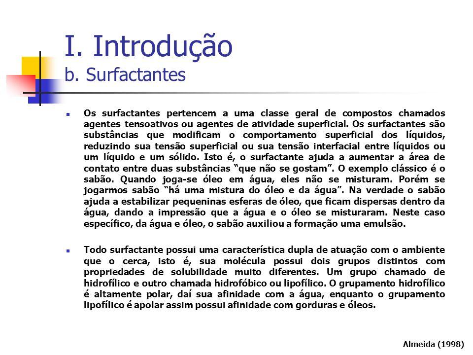 Os surfactantes pertencem a uma classe geral de compostos chamados agentes tensoativos ou agentes de atividade superficial. Os surfactantes são substâ