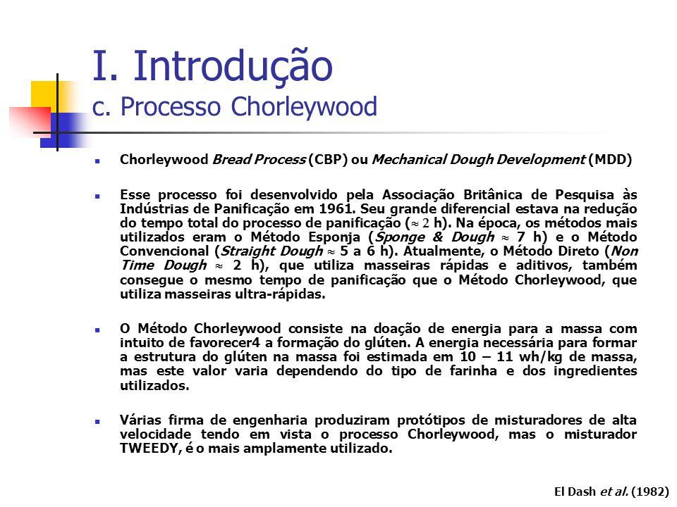 Chorleywood Bread Process (CBP) ou Mechanical Dough Development (MDD) Esse processo foi desenvolvido pela Associação Britânica de Pesquisa às Indústri