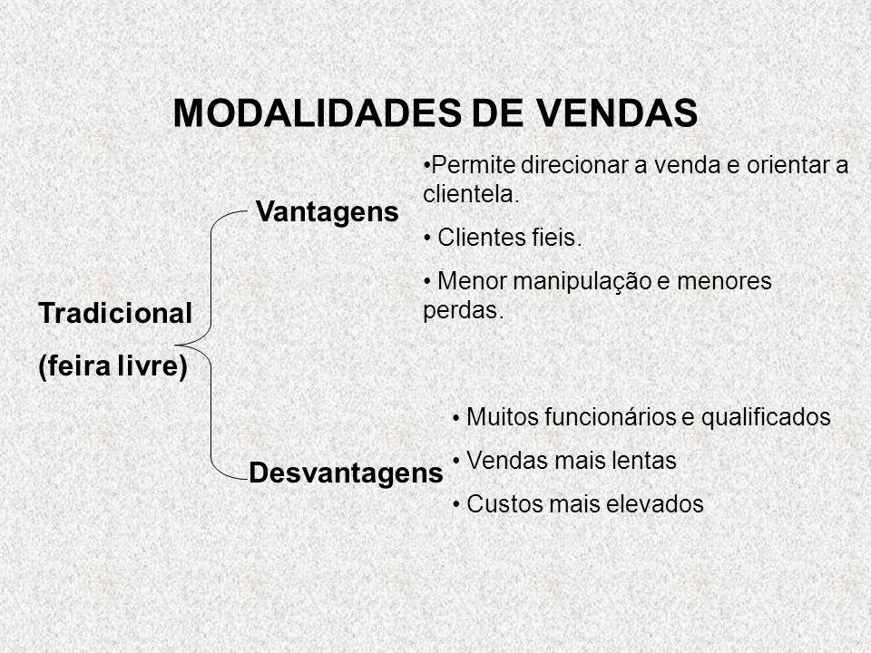 MODALIDADES DE VENDAS Auto serviço a granel Apresentação simples.
