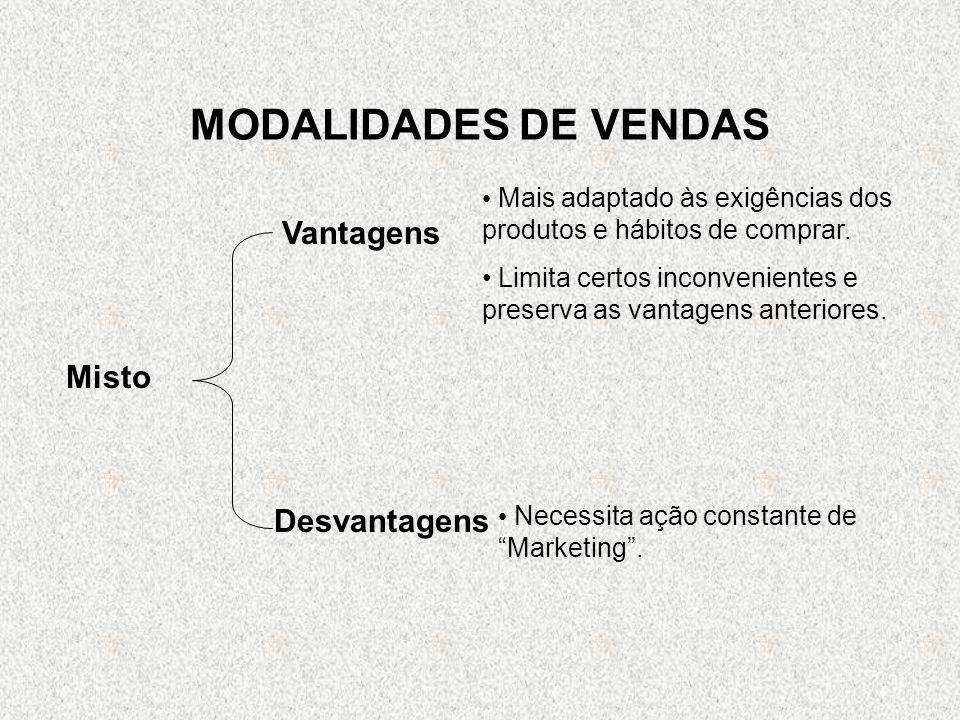 MODALIDADES DE VENDAS Misto Mais adaptado às exigências dos produtos e hábitos de comprar.