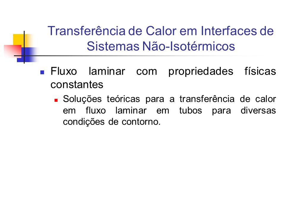 Transferência de Calor em Interfaces de Sistemas Não-Isotérmicos Fluxo laminar com propriedades físicas constantes Soluções teóricas para a transferên