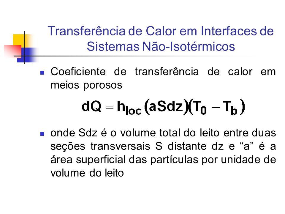 Coeficiente de transferência de calor em meios porosos onde Sdz é o volume total do leito entre duas seções transversais S distante dz e a é a área su