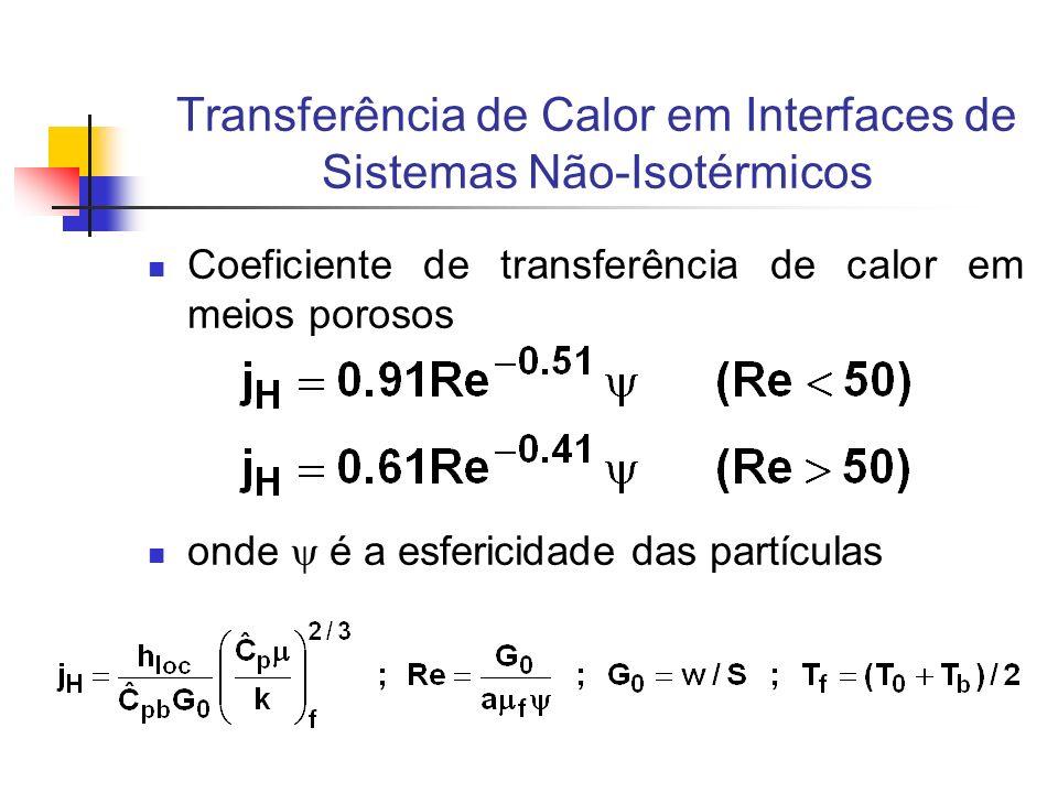 Transferência de Calor em Interfaces de Sistemas Não-Isotérmicos Coeficiente de transferência de calor em meios porosos onde é a esfericidade das part