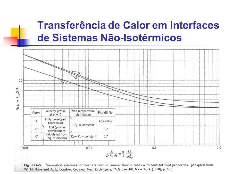 Transferência de Calor em Interfaces de Sistemas Não-Isotérmicos Coeficiente de transferência de calor para convecção natural Nu m =Nu(Gr,Pr) T=|T 0 -T | propriedades do fluido obtidas a (T 0 +T )/2 =1/T f para gases ideais para esfera única de diâmetro D em uma grande quantidade de fluido, temos: