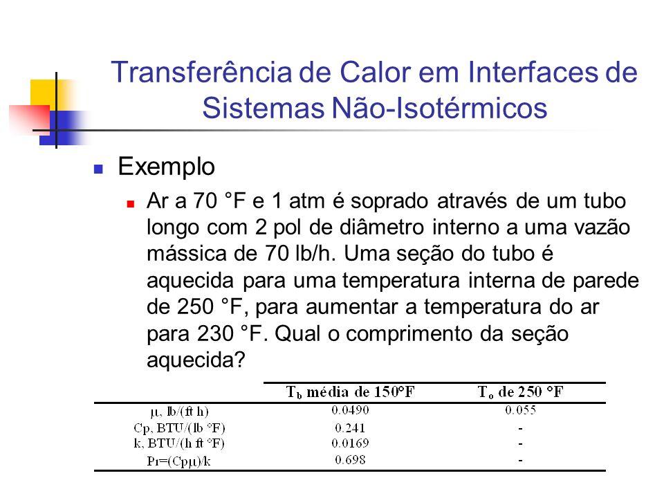 Transferência de Calor em Interfaces de Sistemas Não-Isotérmicos Coeficiente de transferência de calor para convecção forçada ao redor de objetos submersos Nas correlações h m é definida para a superfície total do objeto Correlações para temperatura da superfície uniforme T 0 Subscrito corresponde às condições da corrente que se aproxima do material e o subscrito f corresponde às propriedades do filme [T f =(T 0 +T )/2] Propriedades físicas calculadas a temperatura T f Para um cilindro longo, com fluxo de fluido cruzado em relação ao cilindro