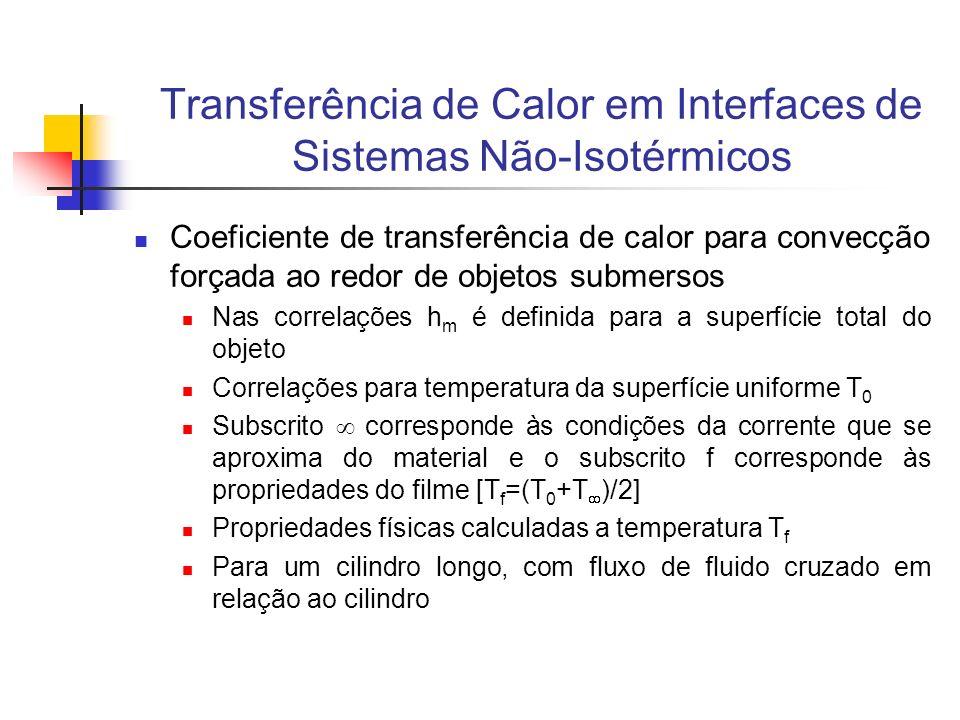 Transferência de Calor em Interfaces de Sistemas Não-Isotérmicos Coeficiente de transferência de calor para convecção forçada ao redor de objetos subm