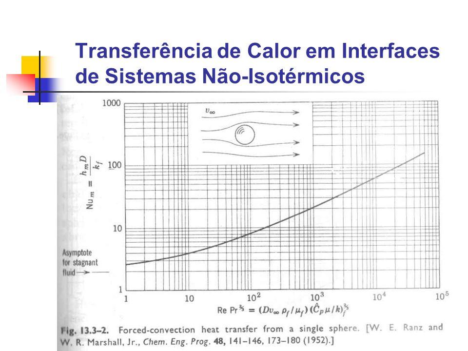 Fluxo tangencial sobre uma placa plana semi-infinita em um meio fluido infinito